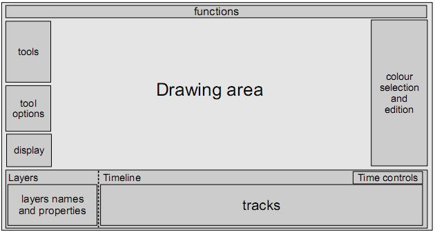 The Vision for Pencil2D - Open source animation software